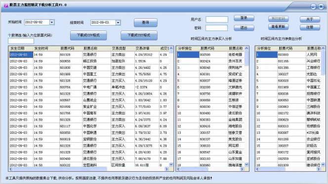 股票主力监控精灵下载分析工具