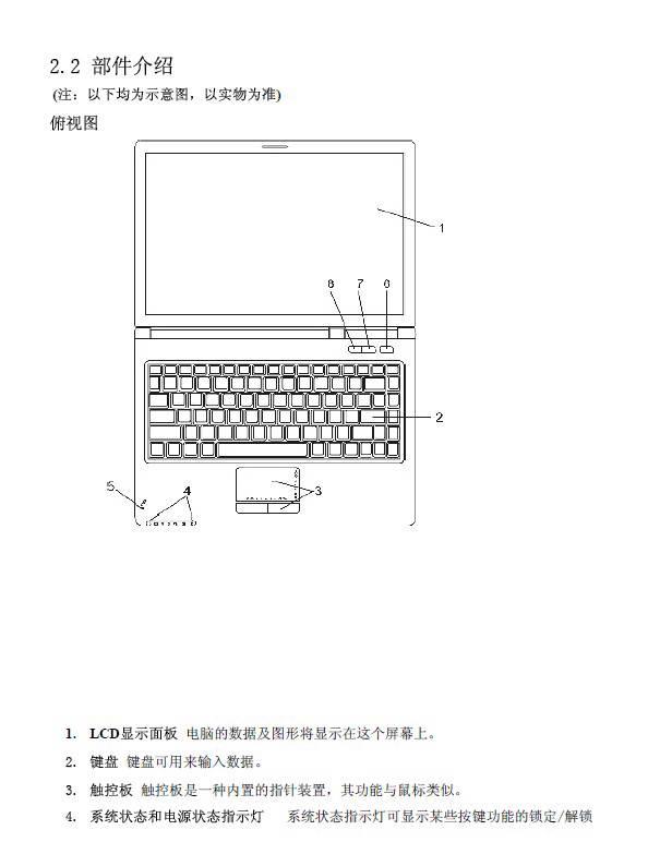 方正A300N笔记本电脑使用说明书