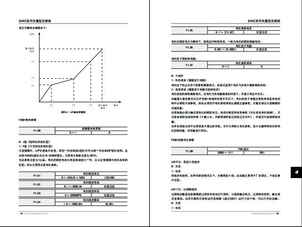 三品SKJ0.75K-H\P-2P型变频器说明书