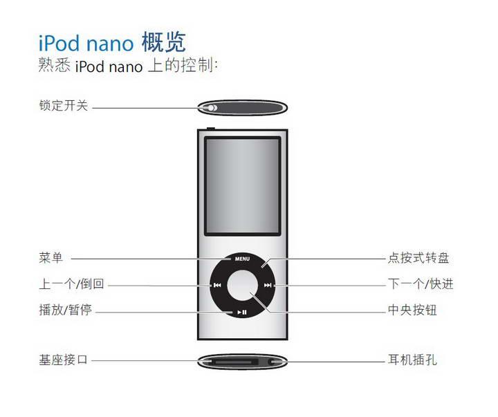 Apple苹果iPod Nano(第四代)使用手册