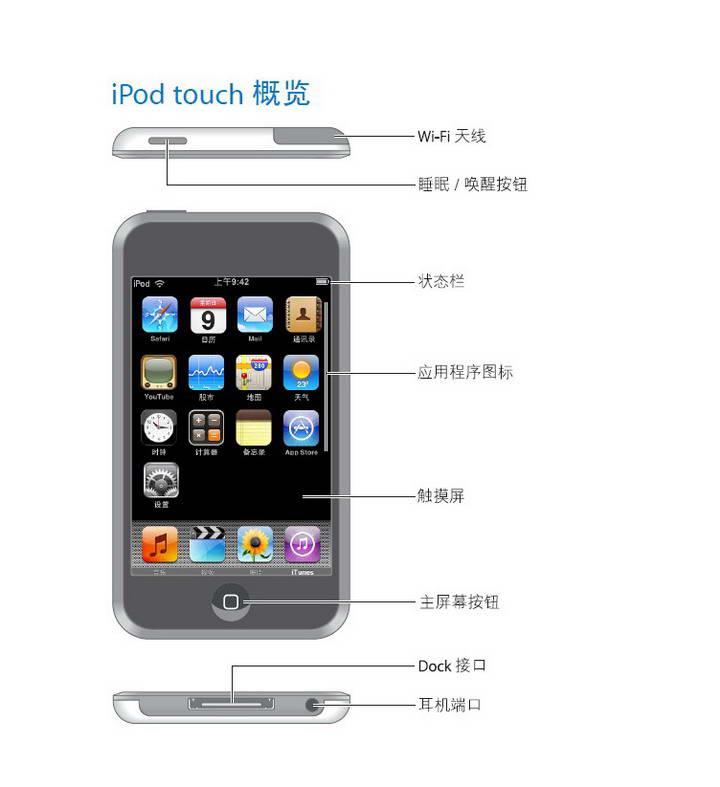 Apple苹果 iPod touch (iOS 2.0) 使用说明书