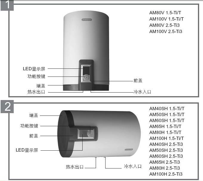阿里斯顿AM50SH2.5 Fi3电热水器使用说明书