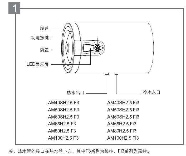 阿里斯顿AM60SH2.5 F3电热水器使用说明书