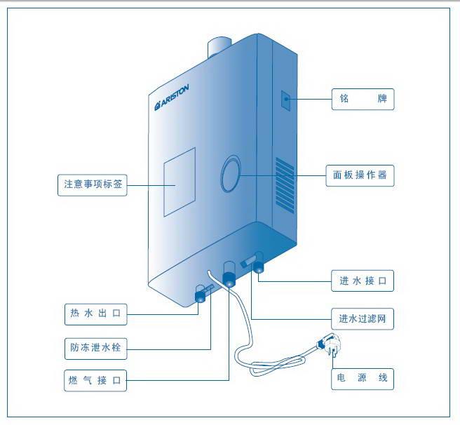 阿里斯顿JSQ17-D4D燃气热水器使用说明书