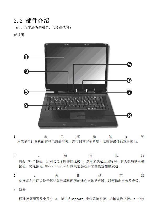 方正a511v笔记本电脑使用说明书