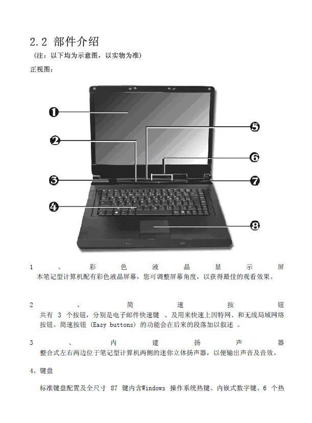 方正A511笔记本电脑使用说明书