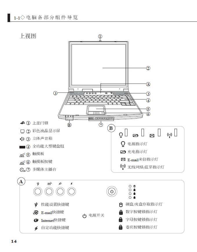 华硕A2C笔记本电脑使用说明书