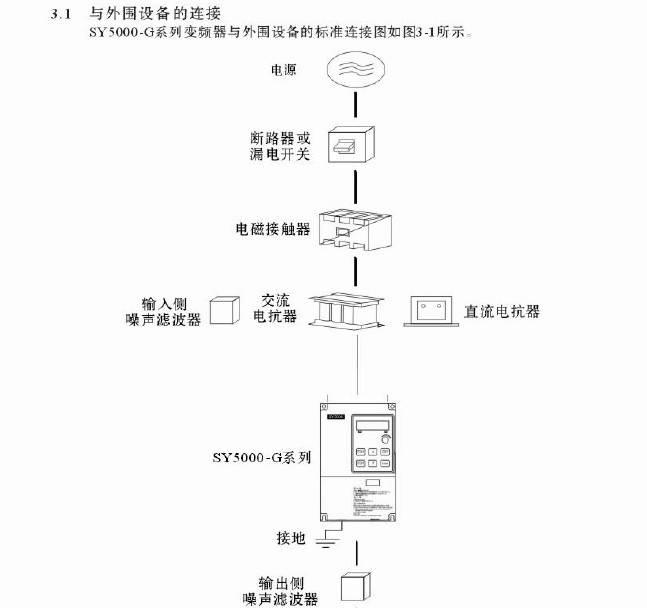 神源电气SY5000-G31544变频器说明书