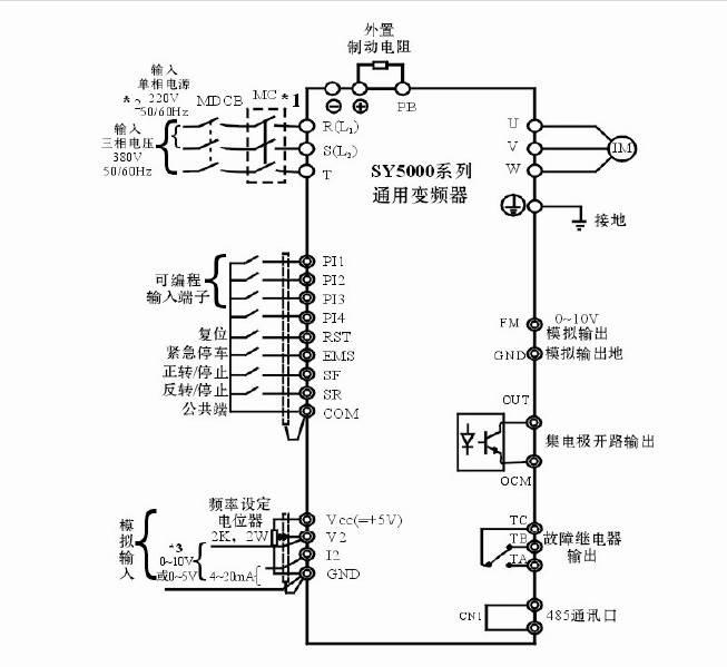 神源电气SY5000-G16044变频器说明书