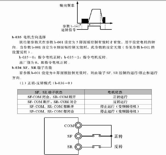 神源电气SY5000-G02244变频器说明书