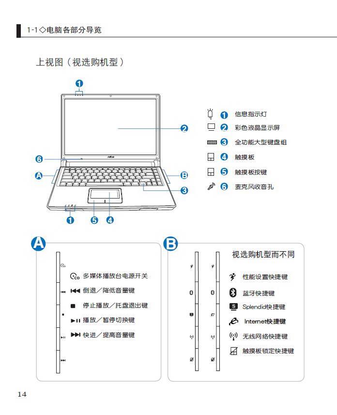 华硕w3j笔记本电脑使用说明书