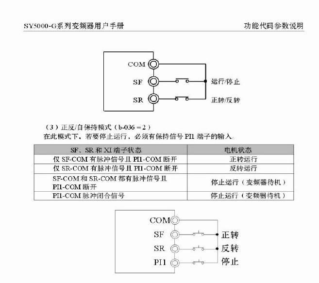 神源电气SY5000-G1D522变频器说明书