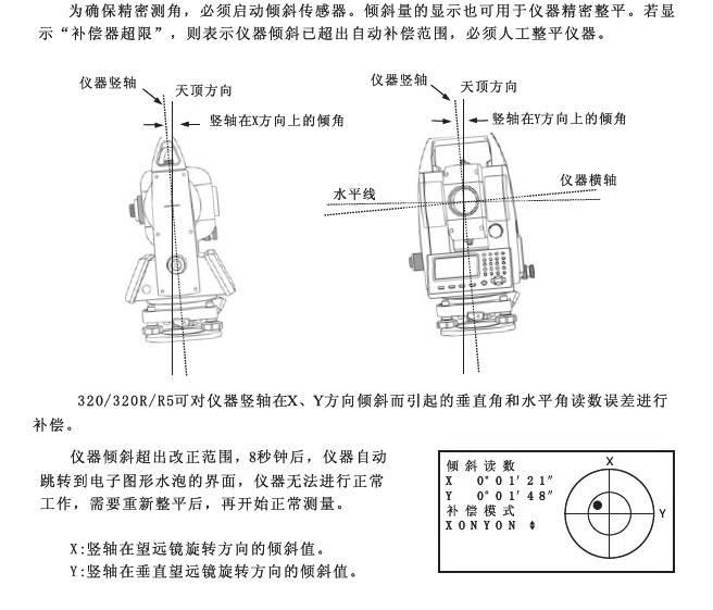 苏州一光RTS322R5全站仪使用说明书