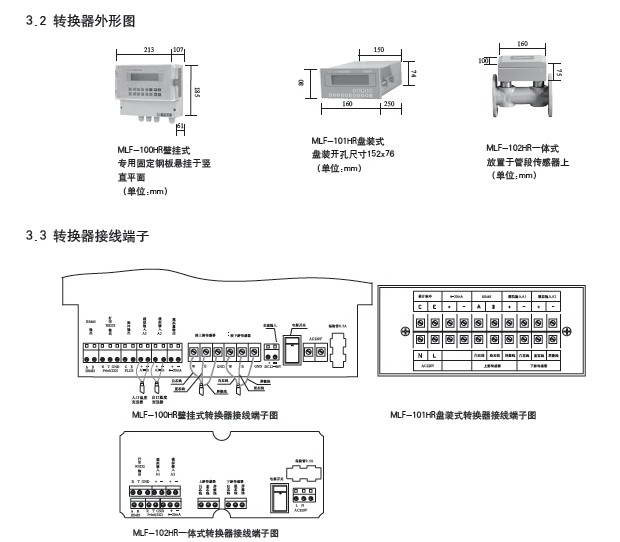 美伦MLF-101HR盘装式超声热能表说明书