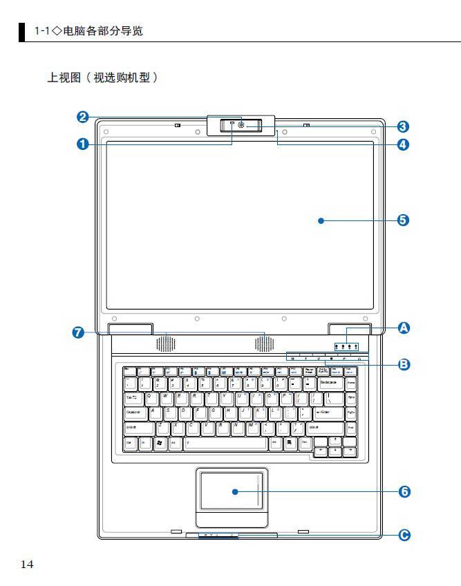 华硕f3sc笔记本电脑使用说明书