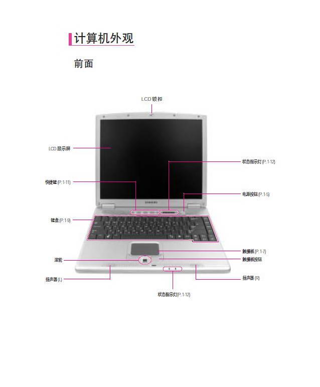 三星X06笔记本电脑使用说明书