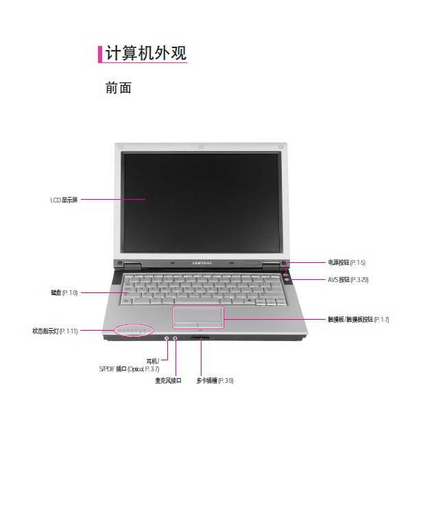 三星Q35笔记本电脑简使用说明书