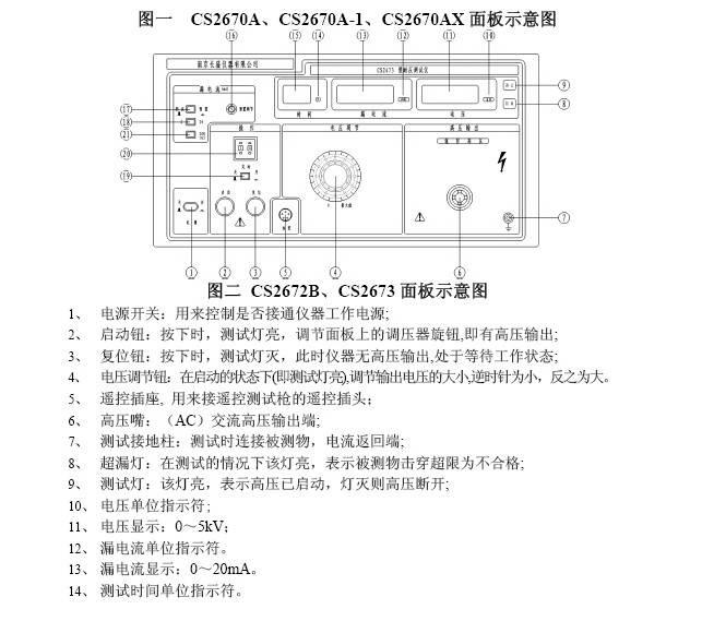 长盛CS2672C交直流耐压测试仪说明书
