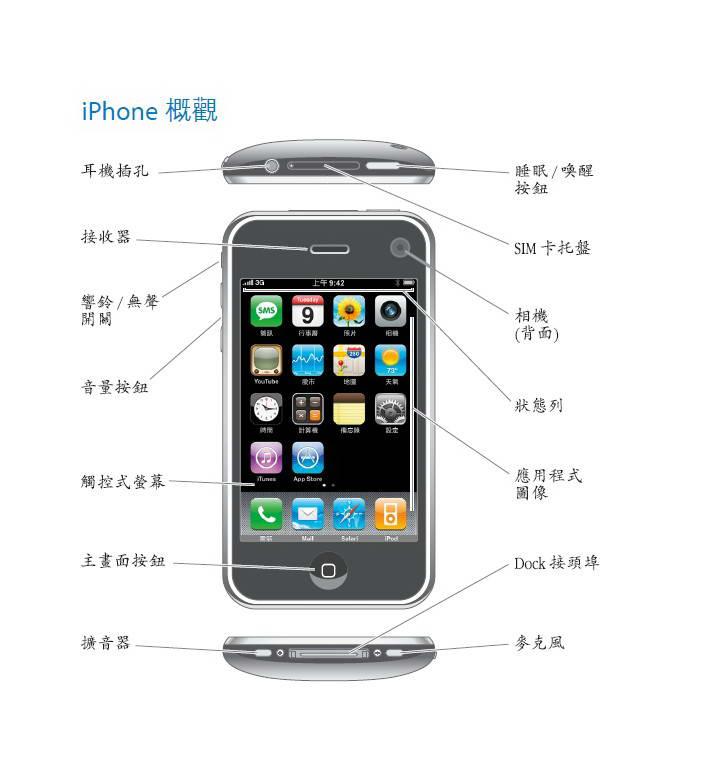 apple苹果iphone3g手机使用说明书