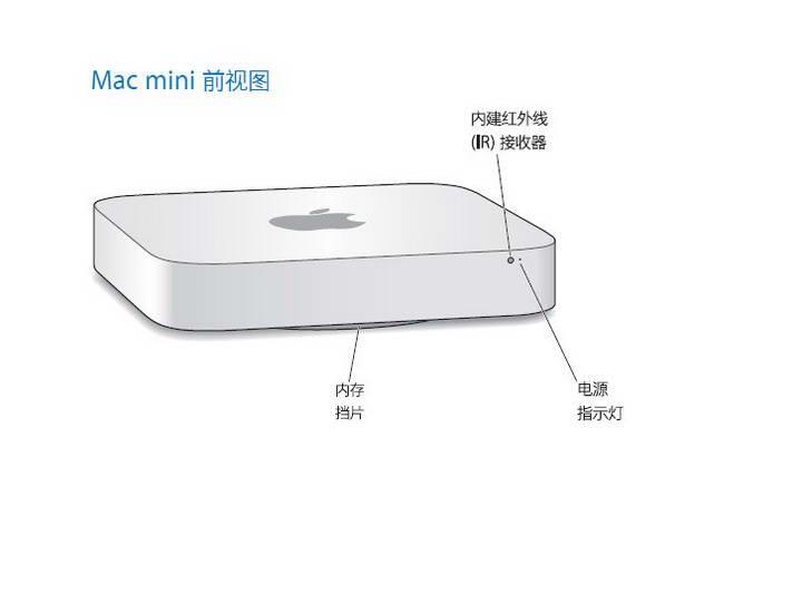 Apple苹果Mac mini Server (2010年中)使用手册
