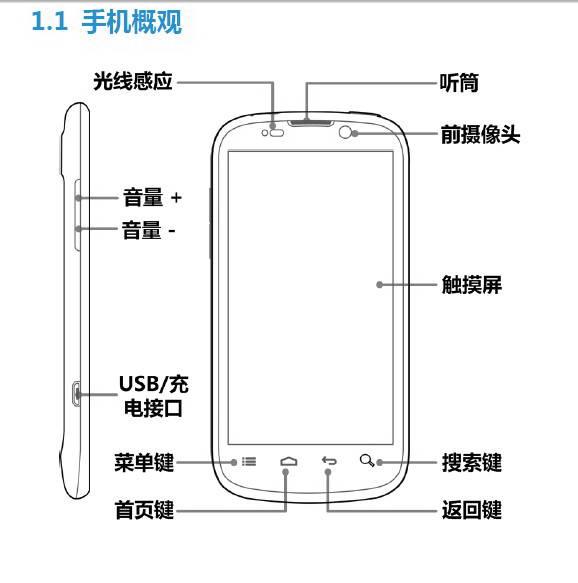 中兴 N970 手机使用手册(中国电信)