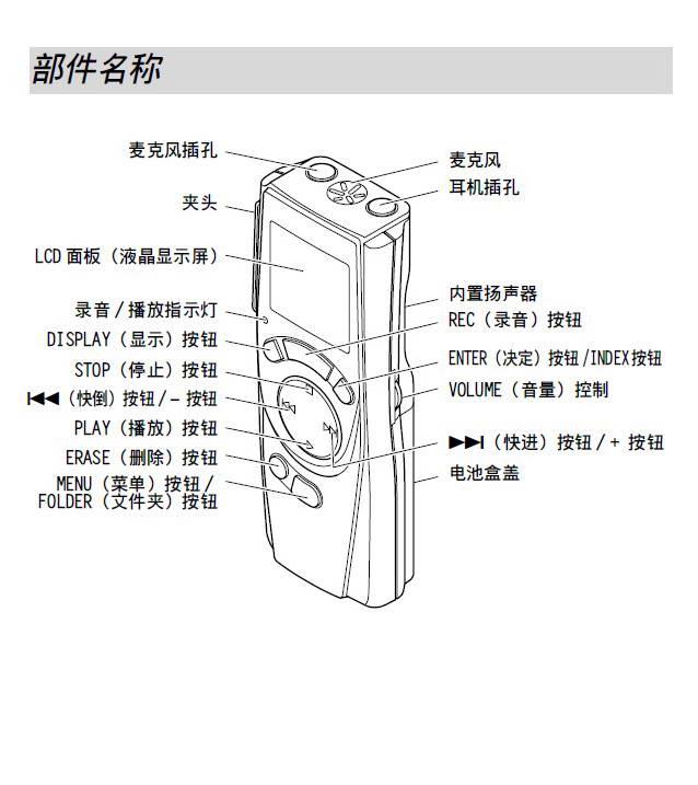 奥林巴斯录音笔VN-2000型使用说明书