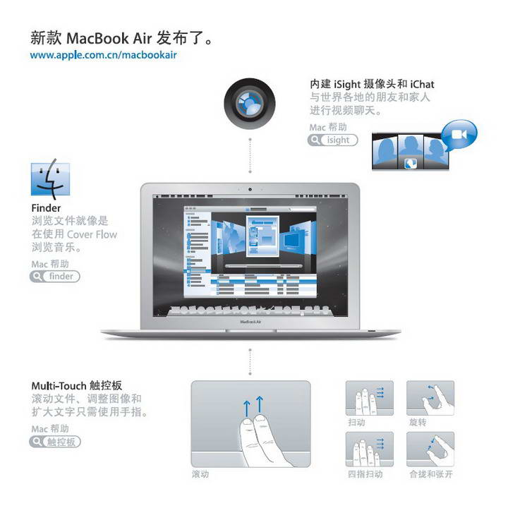 Apple苹果MacBook Air (2008 年末) (2009 年中) 快速入门指南