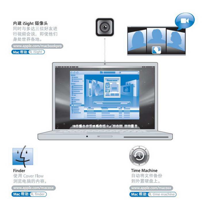 Apple苹果MacBook Pro (2008 年初机型)使用手册