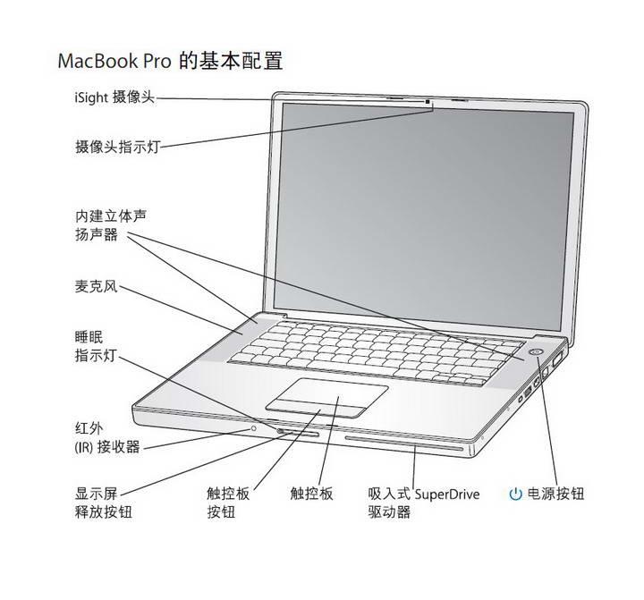 Apple苹果MacBook Pro (15 英寸)使用手册