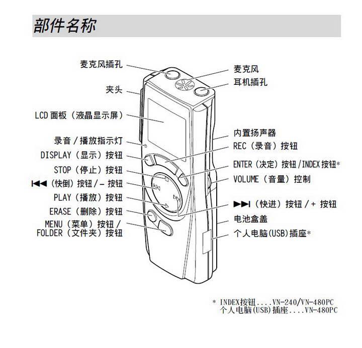 奥林巴斯录音笔VN-480PC型使用说明书