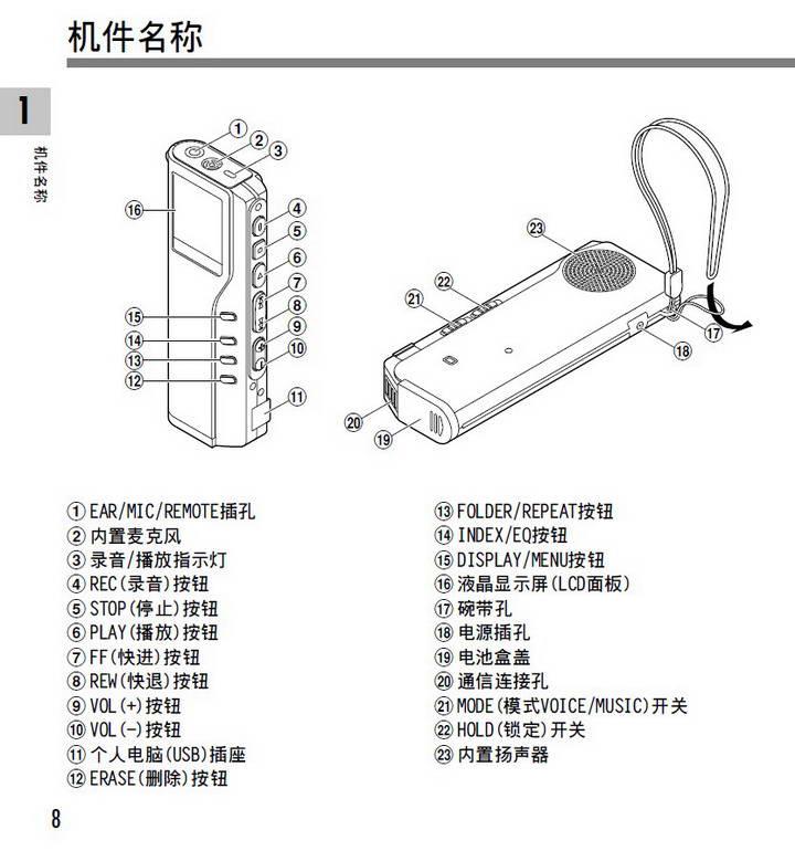 奥林巴斯录音笔DM-10型使用说明书