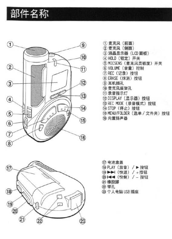 奥林巴斯录音笔DW-360型使用说明书