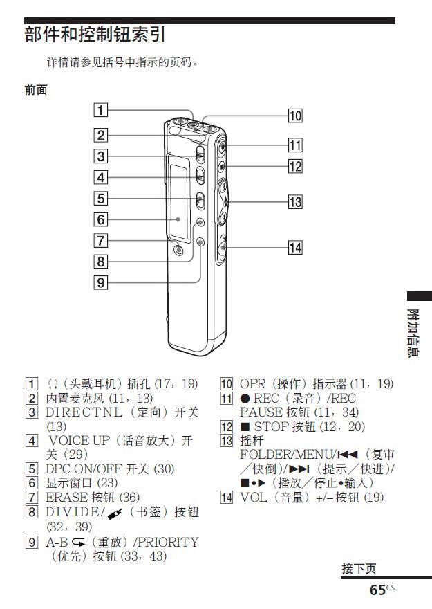 索尼ICD-SX25型数码录音笔说明书