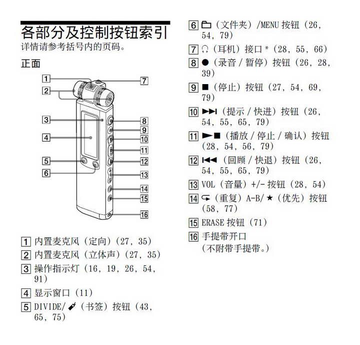索尼ICD-S900型数码录音笔说明书