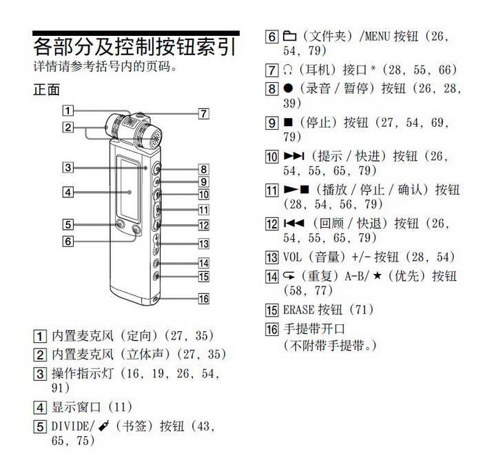 索尼ICD-SX7000型数码录音笔说明书