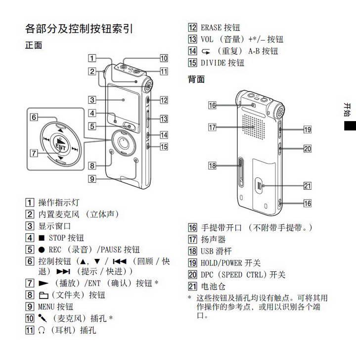 索尼ICD-UX300F型数码录音笔说明书
