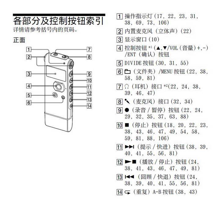 索尼ICD-UX81F型数码录音笔说明书