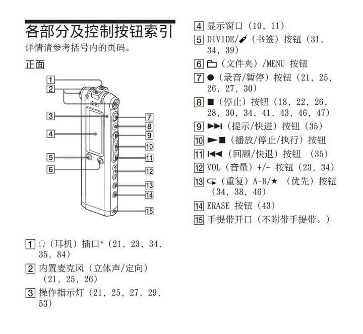 sonydvd播放器ddu1615s电路图