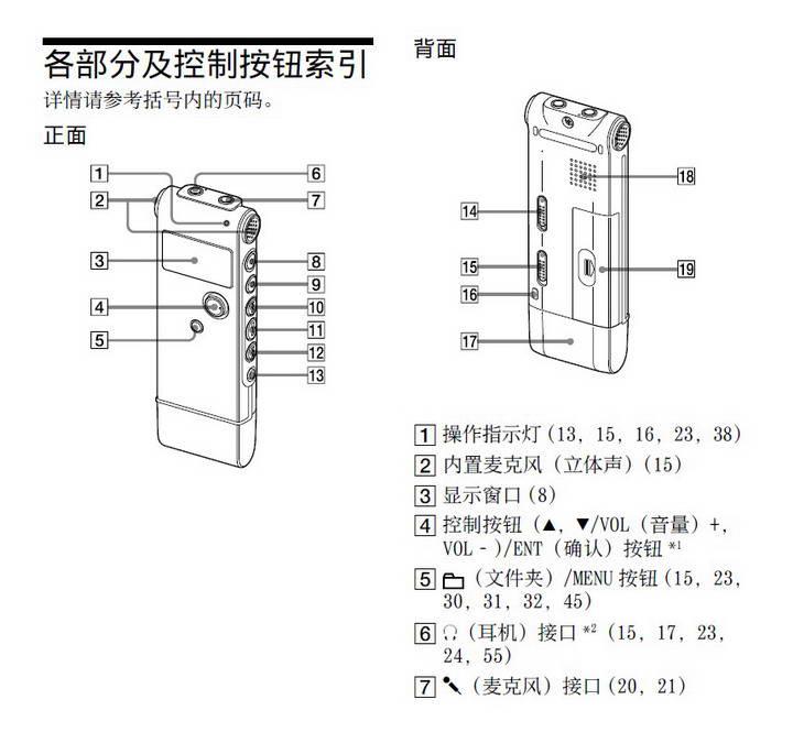索尼ICD-UX60型数码录音笔说明书