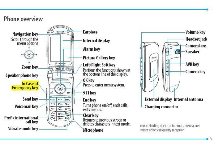 泛泰CDM8635移动电话使用说明书