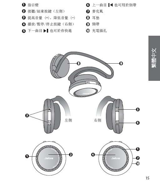 JabraBT620s蓝牙耳机使用手册
