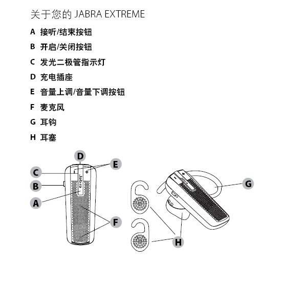 Jabra EXTREME蓝牙耳机使用手册