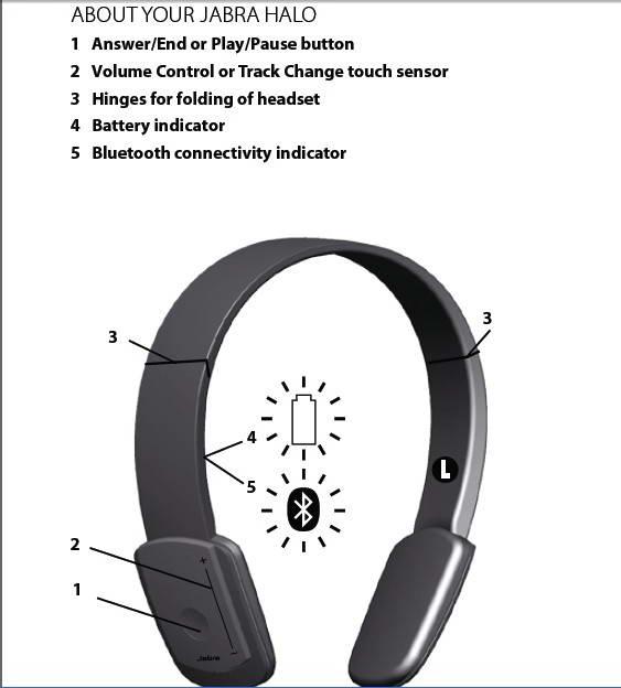 Jabra BT650s蓝牙耳机使用手冊