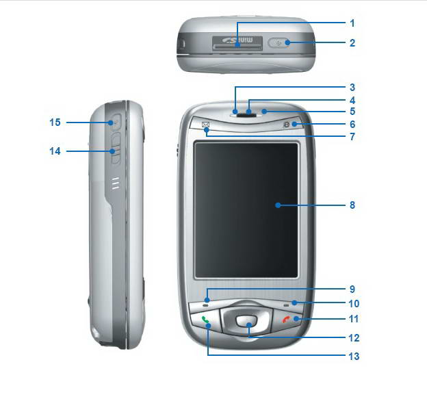 i-mate K-JAM手机说明书