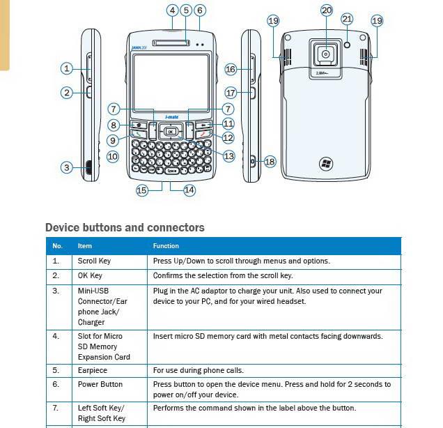 i-mate JAMA 201手机说明书