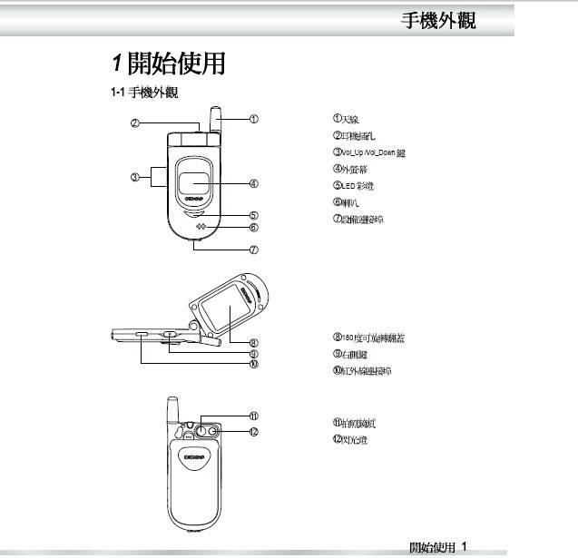 OKWAP i516手机说明书