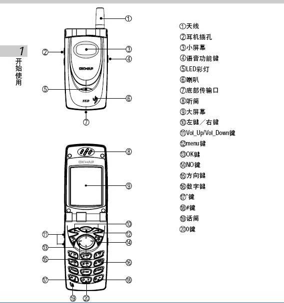 OKWAP 710手机说明书