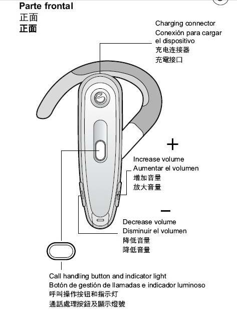索爱 BH-602蓝牙耳机说明书