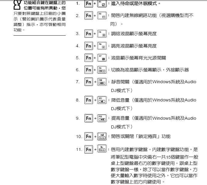 华硕Z9412CR-D笔记本电脑使用说明书