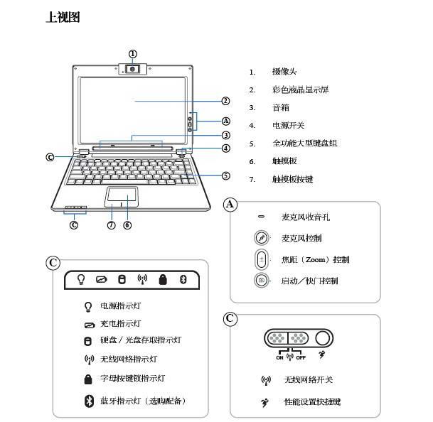 华硕W5B17A-DU笔记本电脑使用说明书